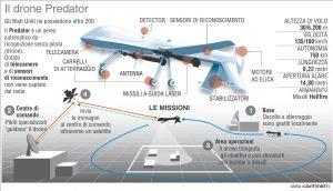 Scheda del drone Predator